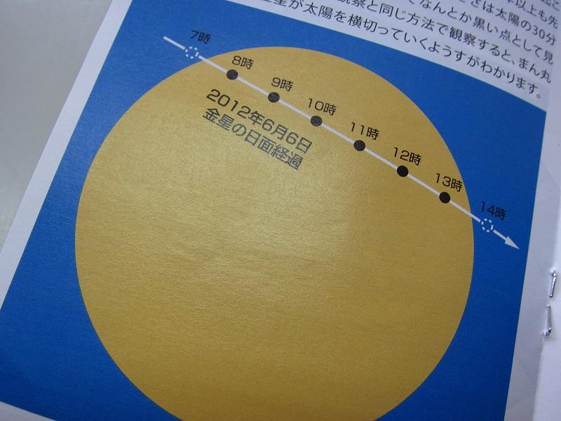明日、金星が太陽の前を通過!