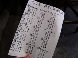 「第1回 うまい棒試食品評会 in 翠玉堂」リザルト